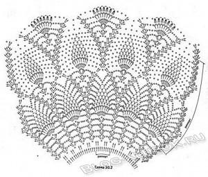 Схема вязанного платья крючком