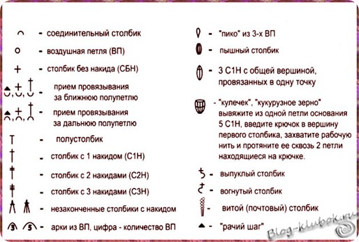 uslovnye_oboznacheniya_kryuchkom_skhemy