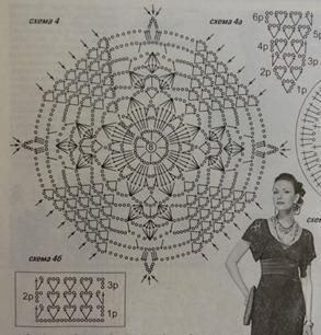 Схема платья из мотивов крючком-1