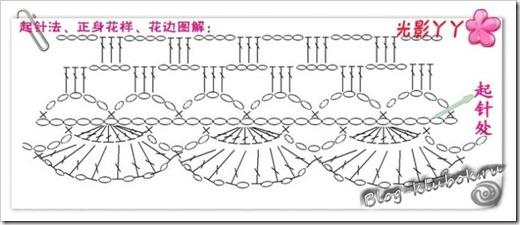 Схема вязания болеро для девочки