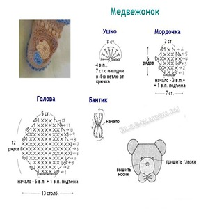 Аппликация мишка-1