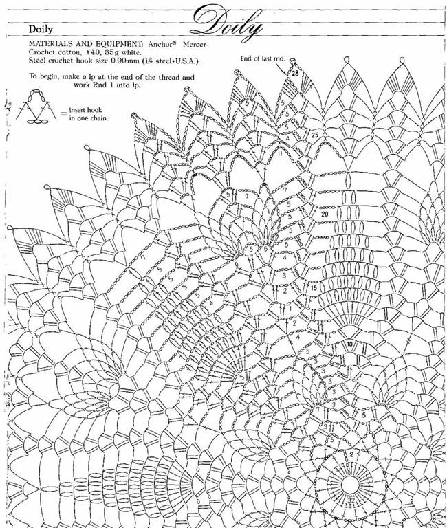 Вязание крючком большие скатерти со схемами 91