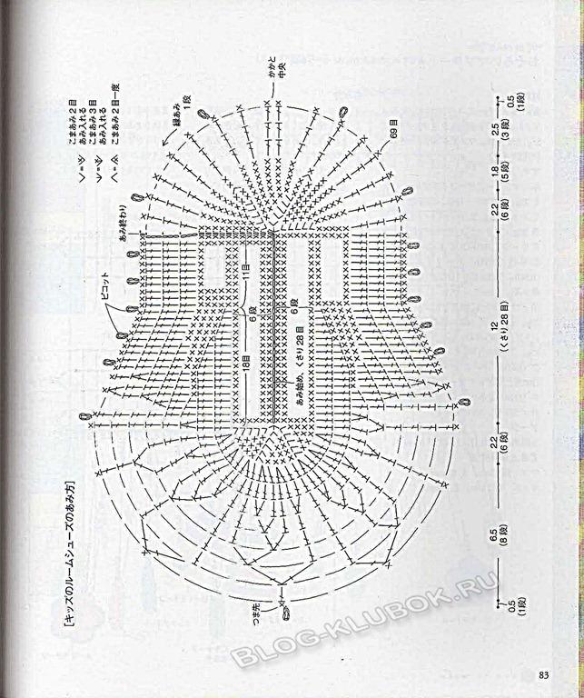 крючком Схема вязания