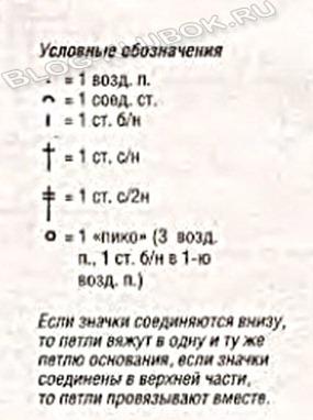 Схема вязанного болеро крючком-1