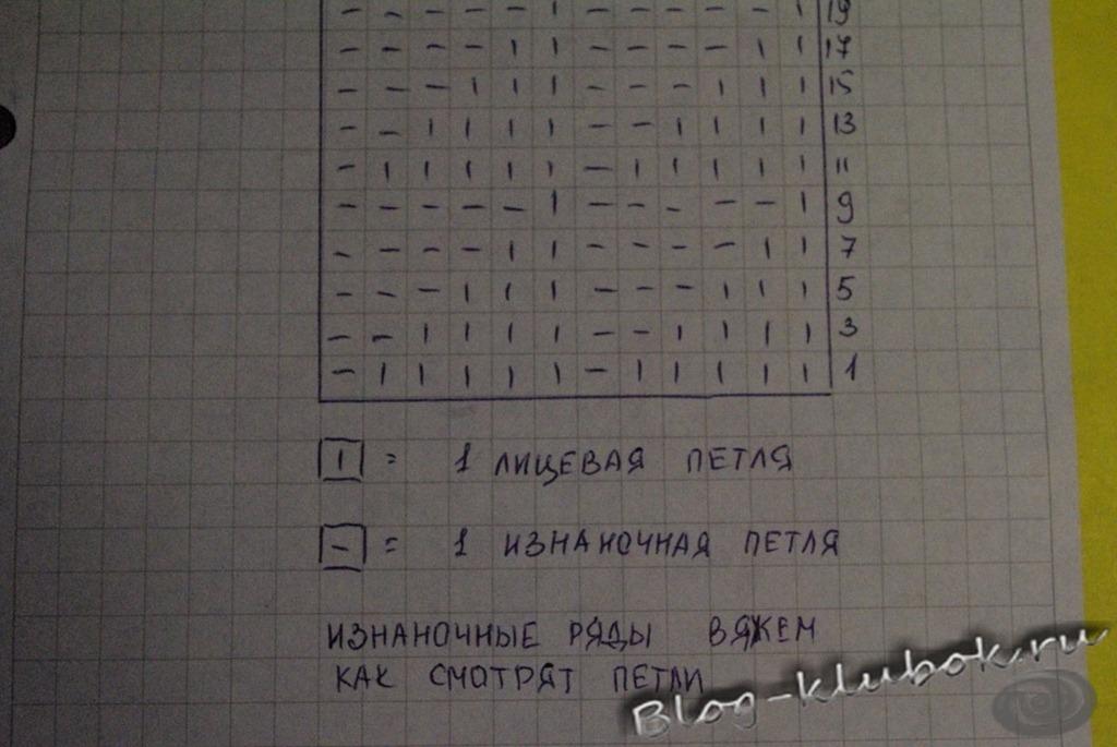 """"""",""""www.blog-klubok.ru"""