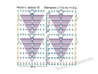 Схема вязания сарафана для девочки