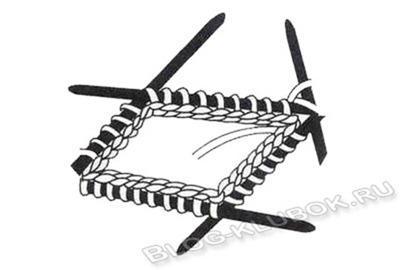 Вязание спицами по кругу-1
