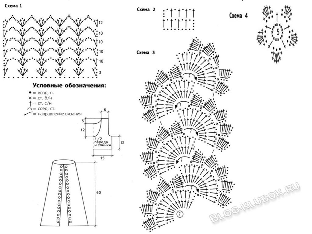 1 рядом ст. б/н. Схемы для вязания сарафана и. шапочки для девочки