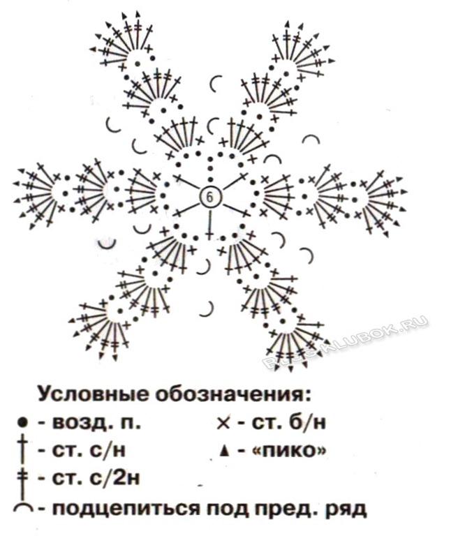 Простой цветок крючком схема