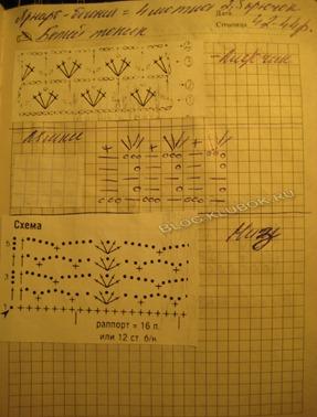 Схема летнего топа крючком