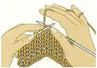 уроки вязания для начинающих бесплатно вязание спицами крючком