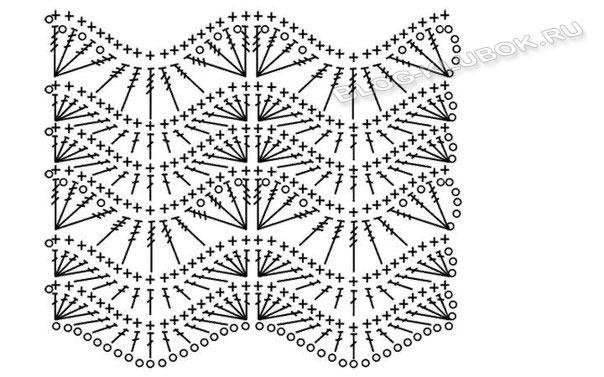 Узор павлиний хвост спицами схема
