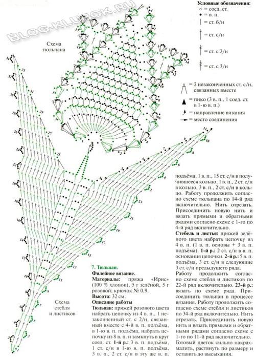 Схема тюльпана крючком