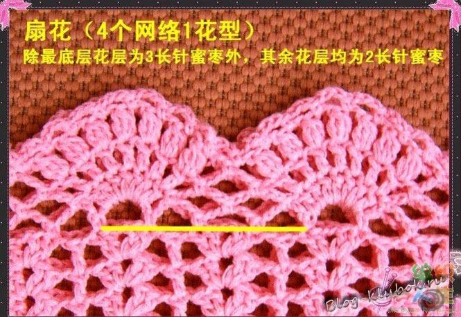 Юбка для девочки мастер класс Уроки вязания для начинающих бесплатно. Вязание спицами, крючком.