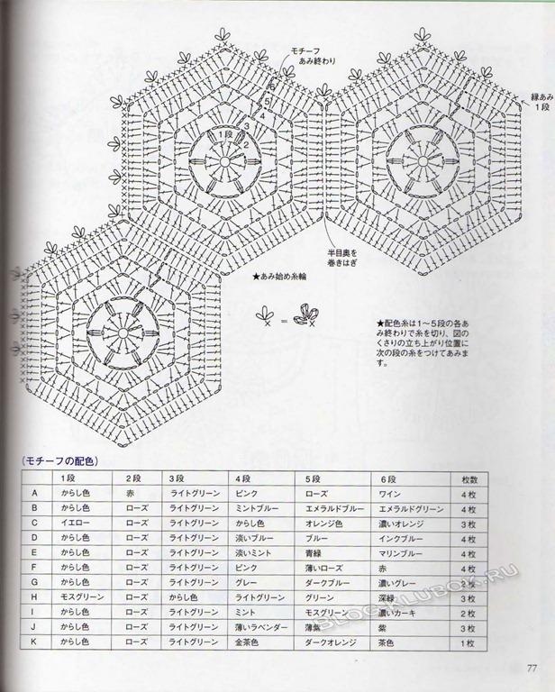 Берем ниточки и вяжем шестигранники по этой схеме.  Соединяем мотивы столбиками без накида, либо при помощи арок из...