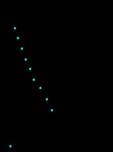 Схема детской панамки