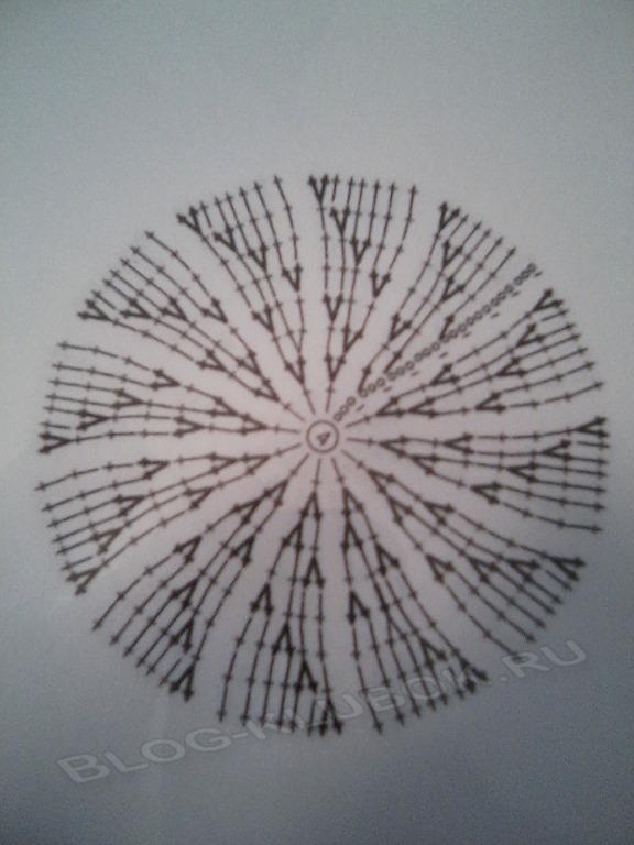 Берем за основу схему круга и