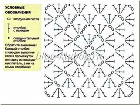 Схема бабушкин квадрат