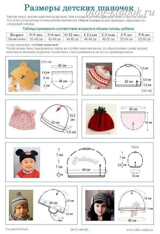 Схема юбочка девочки спицами фото 448