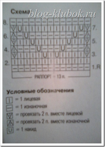 uzor_volna